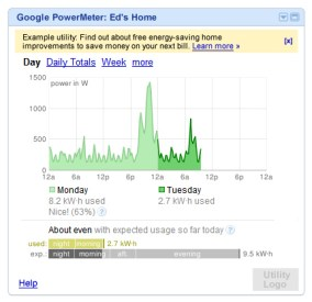 Google Powermeter is an affordable way to monitor your energy usage