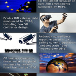 Futurist News of the Week – 12th June 2015